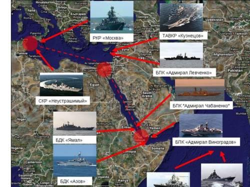 Russian Navy Posture 22 Jan 2009 (U-96 blog)