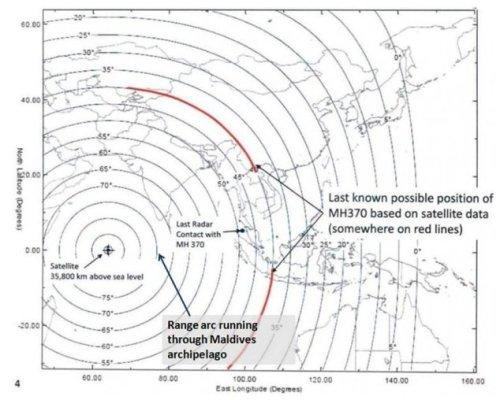 Alternative location for MH370 plane versus Inmarsat satellite. (Government of Malaysia graphic; author annotation)