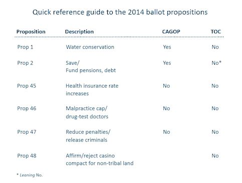 Printable pocket guide to the 2014 propositions.